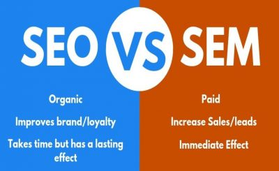 What is SEO and SEM and how it works for small businesses