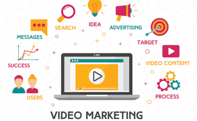 Why You Should Include Video in Your Marketing Strategy (and How to Do It For FREE)