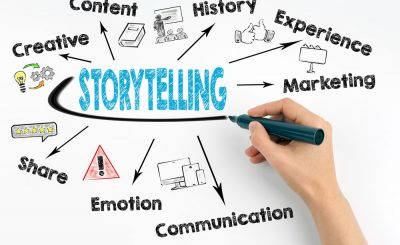 Elevate Your Brand Through the Power of Storytelling!