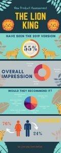 Data Visual Infographic