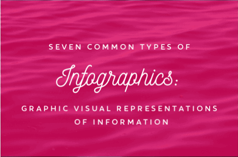 Infographics: Graphic Visual Representations of Information
