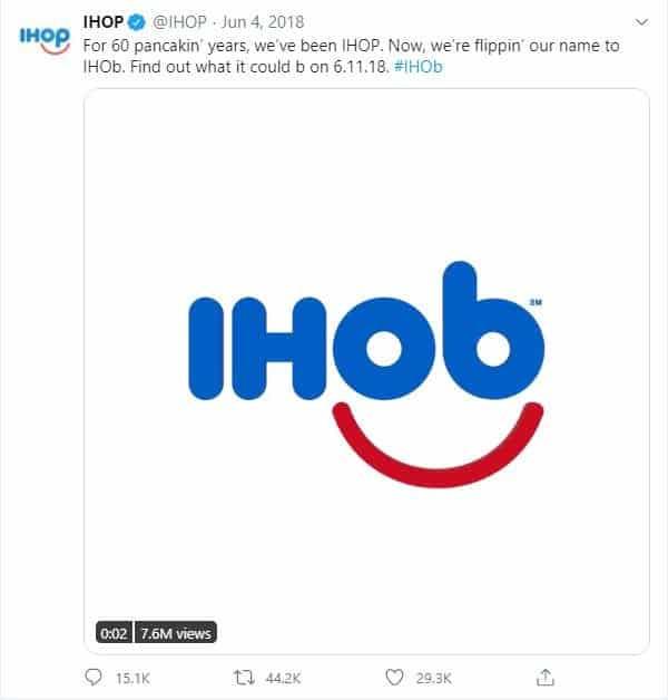 Flippin' Breakfast- IHOP's Social Media Marketing Recipe for success 2