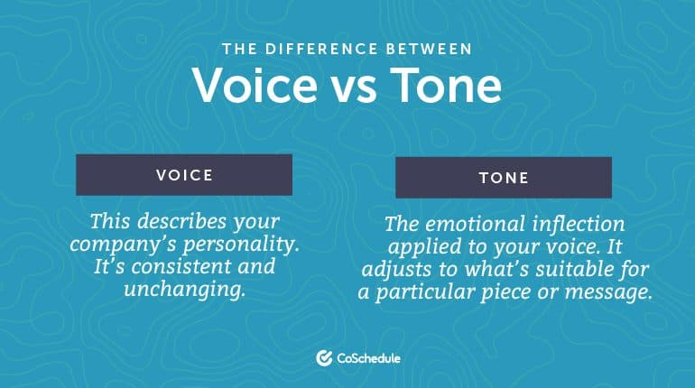 Brand Voice and Brand Tone – What is it good for? 1