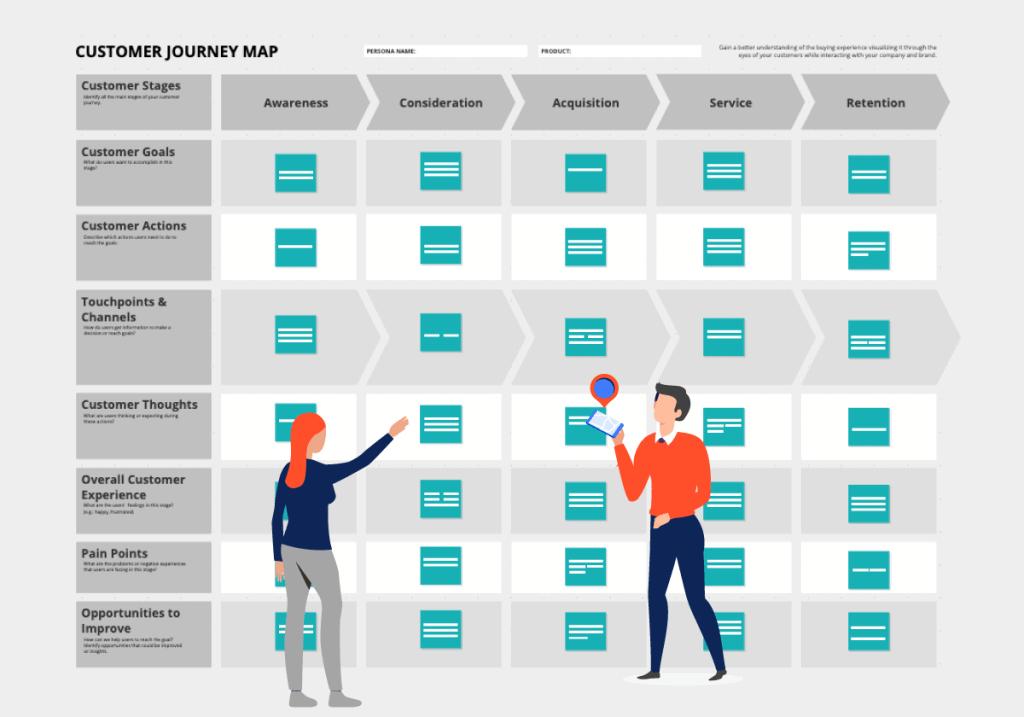 Customer-Journey-Map-