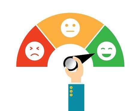Customer Experience (CX)