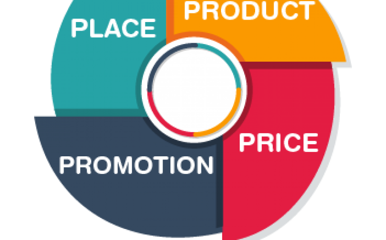 4Ps-of-Marketing-Mix